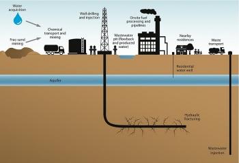 video cong nghe khai thac dau fracking la gi