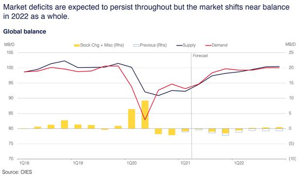 Tin thị trường: thiếu hụt nguồn cung