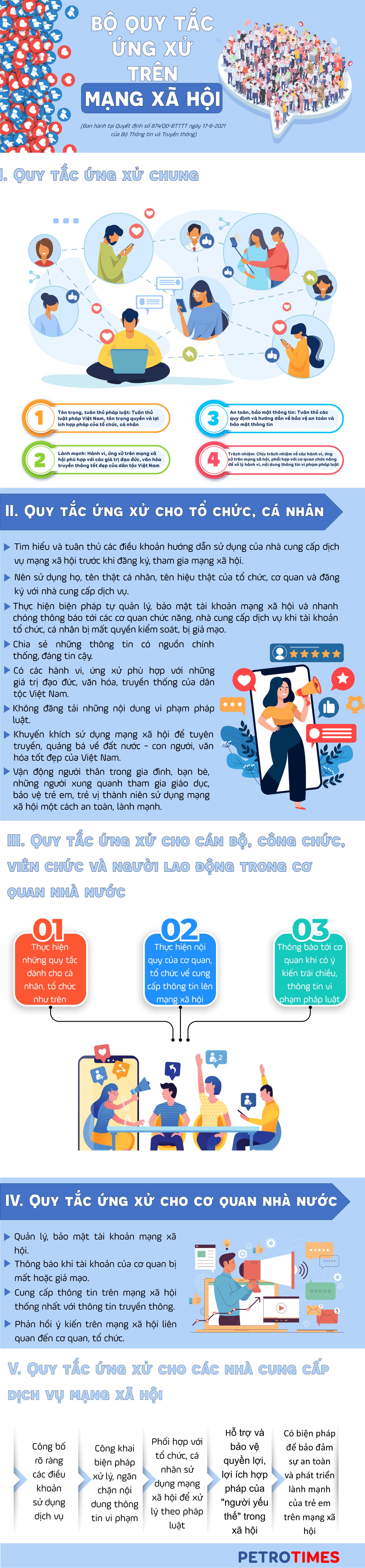 [Infographic] Bộ Quy tắc ứng xử trên mạng xã hội