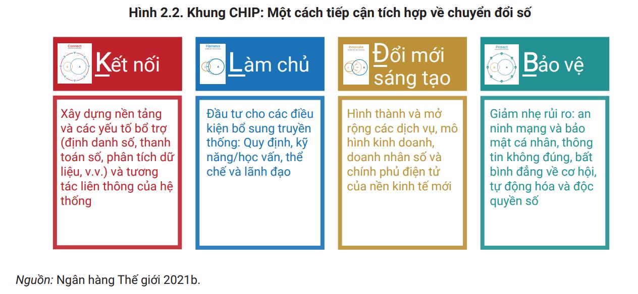 Việt Nam đang ở đâu trong cuộc đua số: (Kỳ 1) Những lợi thế chính của kinh tế số