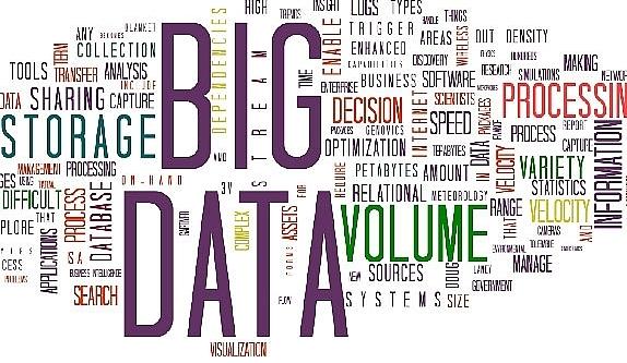 toi uu hoa nho big data