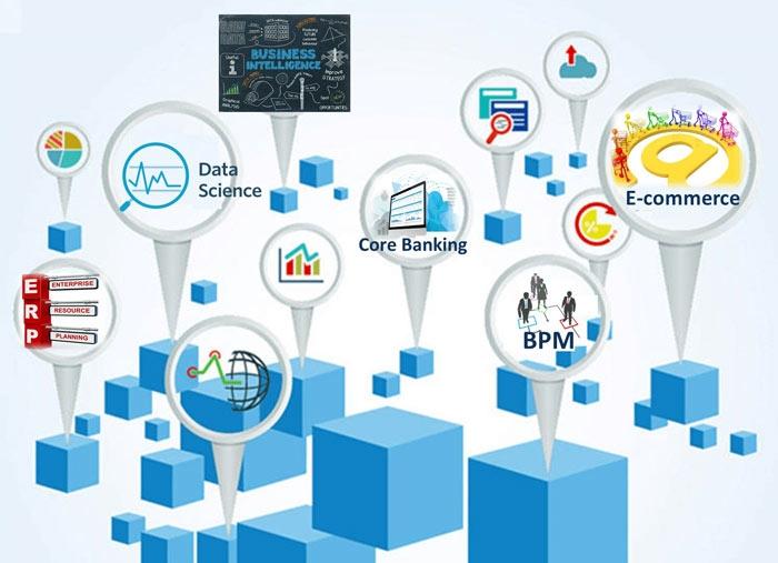 Dữ liệu ngân hàng với cuộc cách mạng công nghiệp 4.0