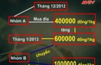 video nhung chieu tro thu mua nong san di biet cua thuong lai trung quoc