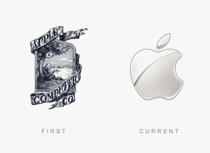 chum anh nhung logo noi tieng qua khu va hien tai
