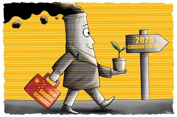 Minh họa về thị trường carbon Trung Quốc