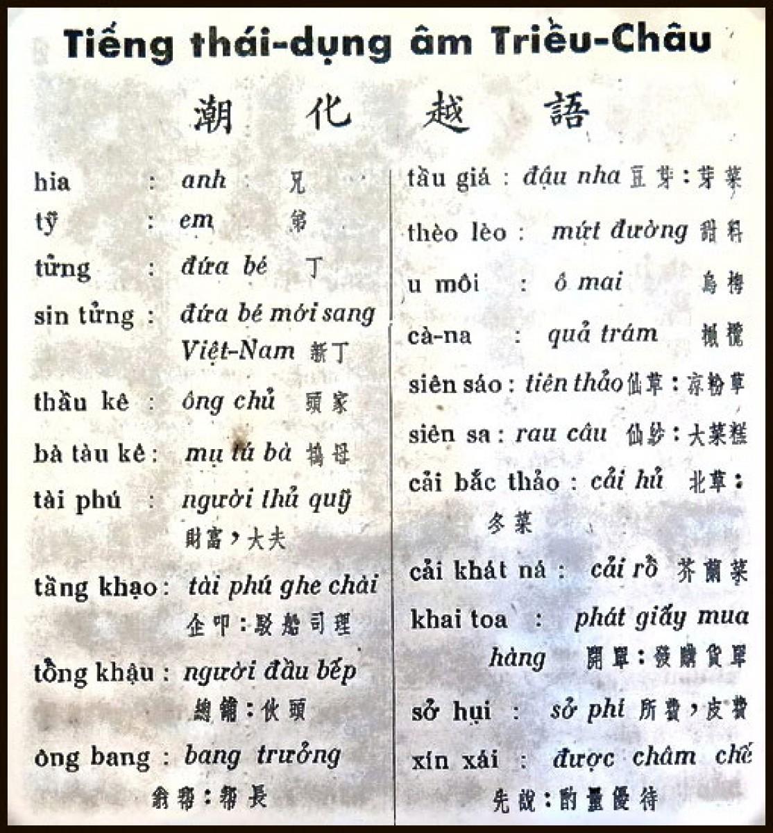 """Về bảng """"Tiếng thái - dụng âm Triều Châu"""" của Lý Văn Hùng (1960)"""