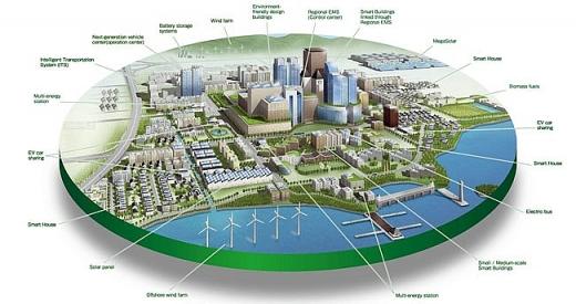 Xây dựng đô thị thông minh cần những gì? Kinh nghiệm từ thực tiễn