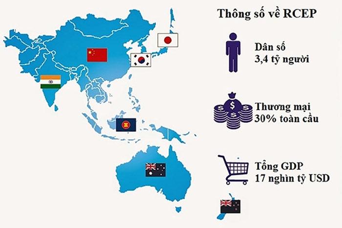 RCEP và thế khó của Mỹ ở Đông Nam Á
