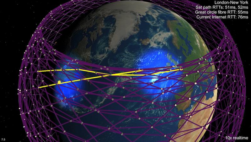SpaceX dự định cung cấp Internet trên máy bay