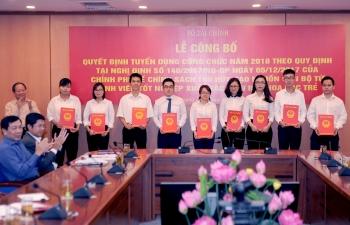 Bộ Tài chính tuyển dụng 39 sinh viên tốt nghiệp xuất sắc, cán bộ khoa học trẻ