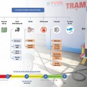 VPI lần đầu tiên công bố chỉ số thị trường ô tô điện Việt Nam