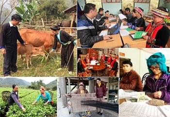 Kiện toàn Ban chỉ đạo Trung ương Chương trình MTQG phát triển KTXH vùng đồng bào dân tộc thiểu số, miền núi