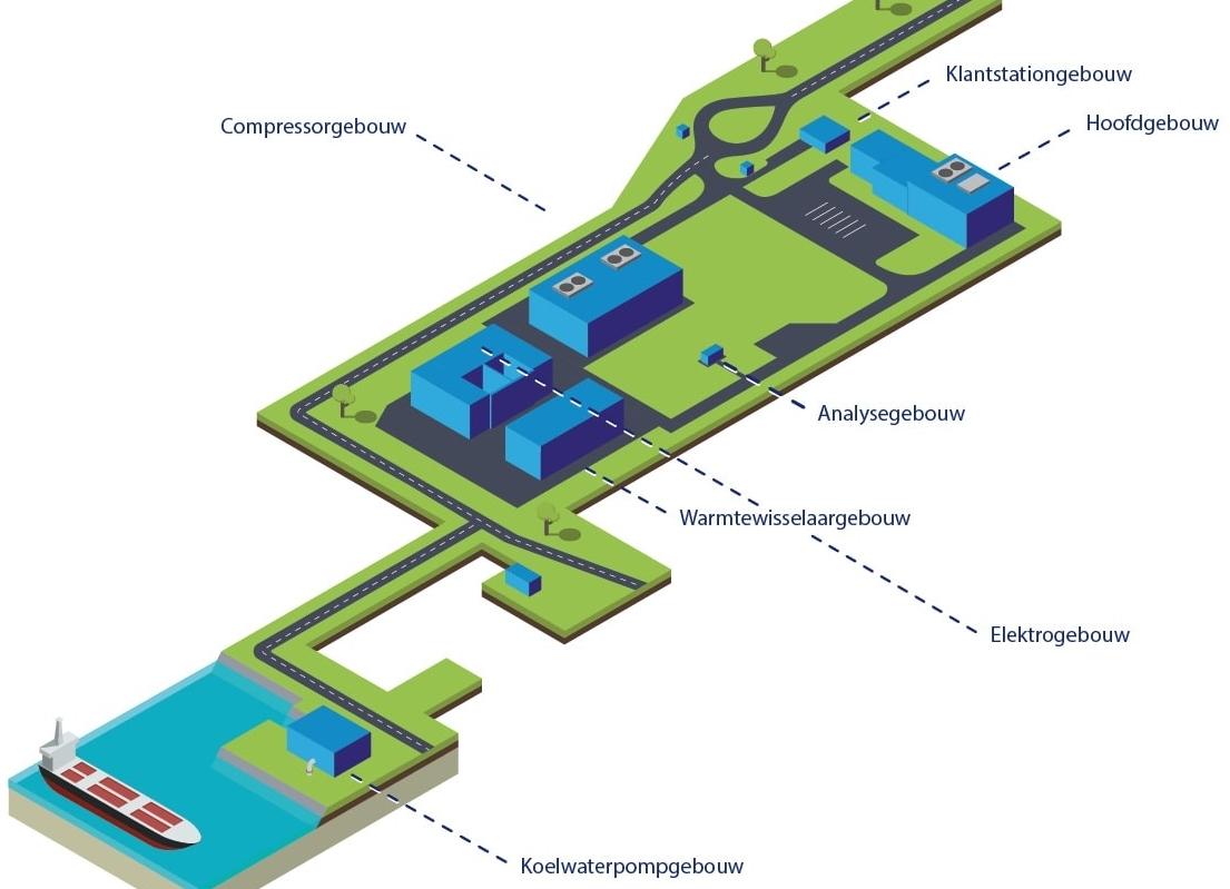Cảng Rotterdam lưu trữ và vận chuyển CO2 như thế nào?
