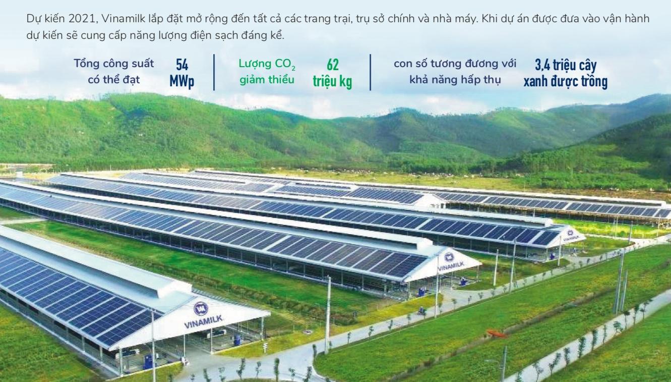 Phát triển bền vững - Động lực của tương lai từ lời cam kết ở hiện tại