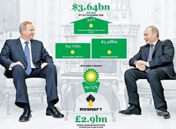 Đầu tư của BP vào khai thác dầu ở Bắc Cực của Nga có làm suy yếu bước ngoặt xanh của BP