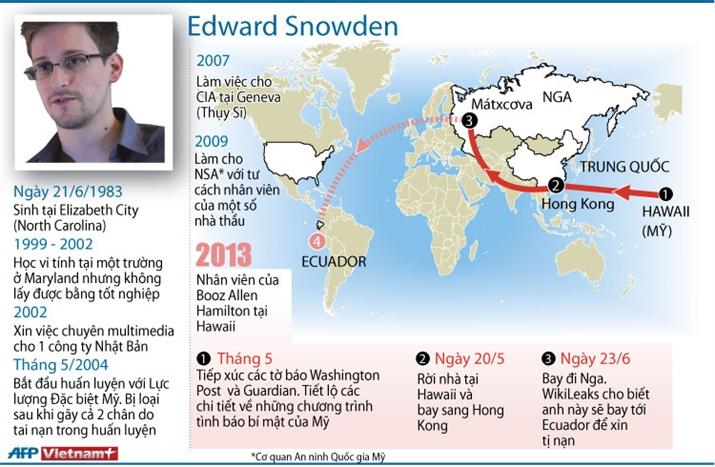Mỹ giải quyết vụ Snowden thế nào?