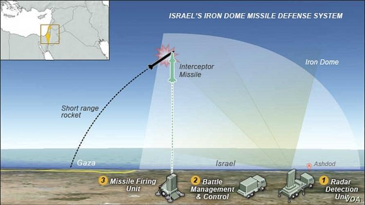 Ukraine muốn mua hệ thống phòng thủ tên lửa Vòm sắt của Israel