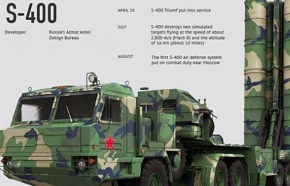 Báo Mỹ giải thích tại sao S-400 của Nga lại được nhiều nước đặt mua đến vậy?