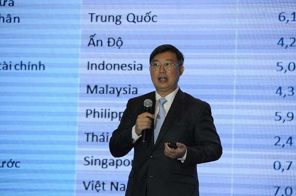Ông Nguyễn Xuân Thành – Chuyên gia kinh tế cao cấp, Thành viên tổ tư vấn kinh tế của Thủ tướng.