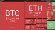 Bitcoin có quay trở lại mức giá 24.000 USD/BTC?