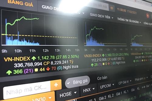 Phiên giao dịch đầu năm Tân Sửu, VN-Index tăng mạnh vượt 1.140 điểm