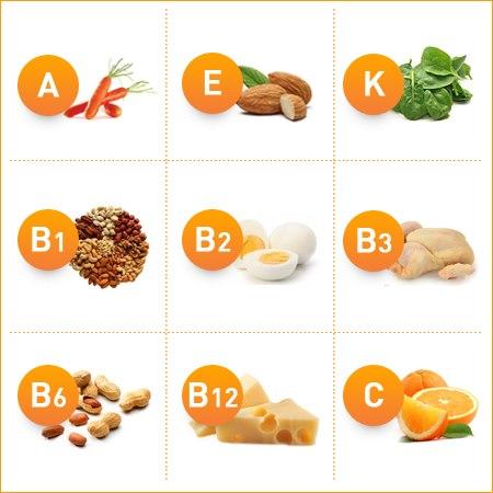 Khỏe mạnh hơn với 6 dưỡng chất cần thiết