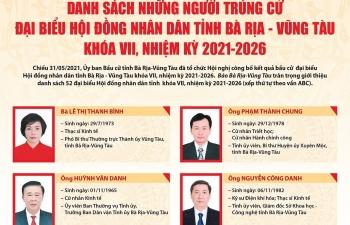 Bà Rịa - Vũng Tàu công bố 52 đại biểu HĐND khóa VII, nhiệm kỳ 2021-2026