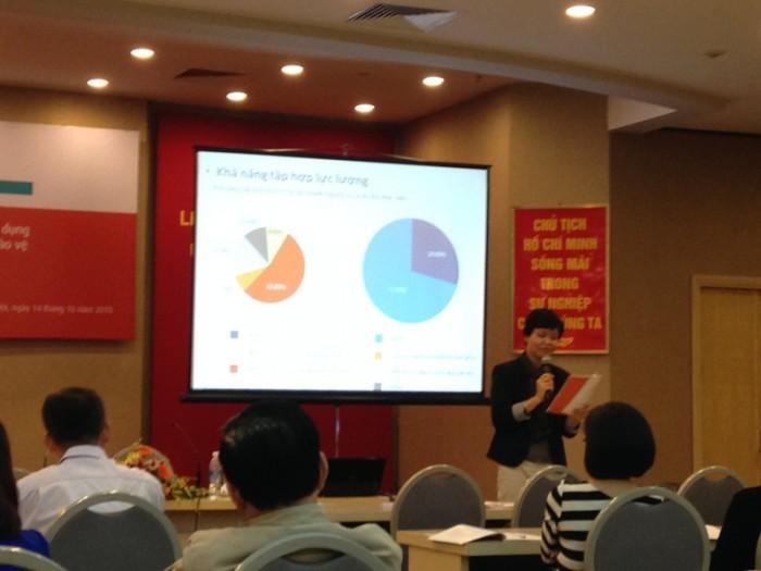 DN Việt thụ động với các biện pháp phòng vệ thương mại