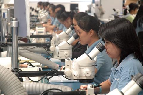 Thúc đẩy đầu tư công nghiệp hỗ trợ công nghệ cao