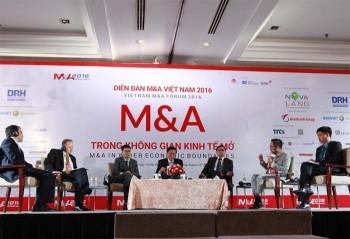 Bán lẻ và bất động sản dẫn đầu thị trường M&A