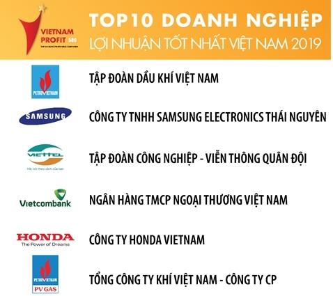 pvn tiep tuc giu vi tri quan quan top 500 doanh nghiep co loi nhuan tot nhat viet nam 2019