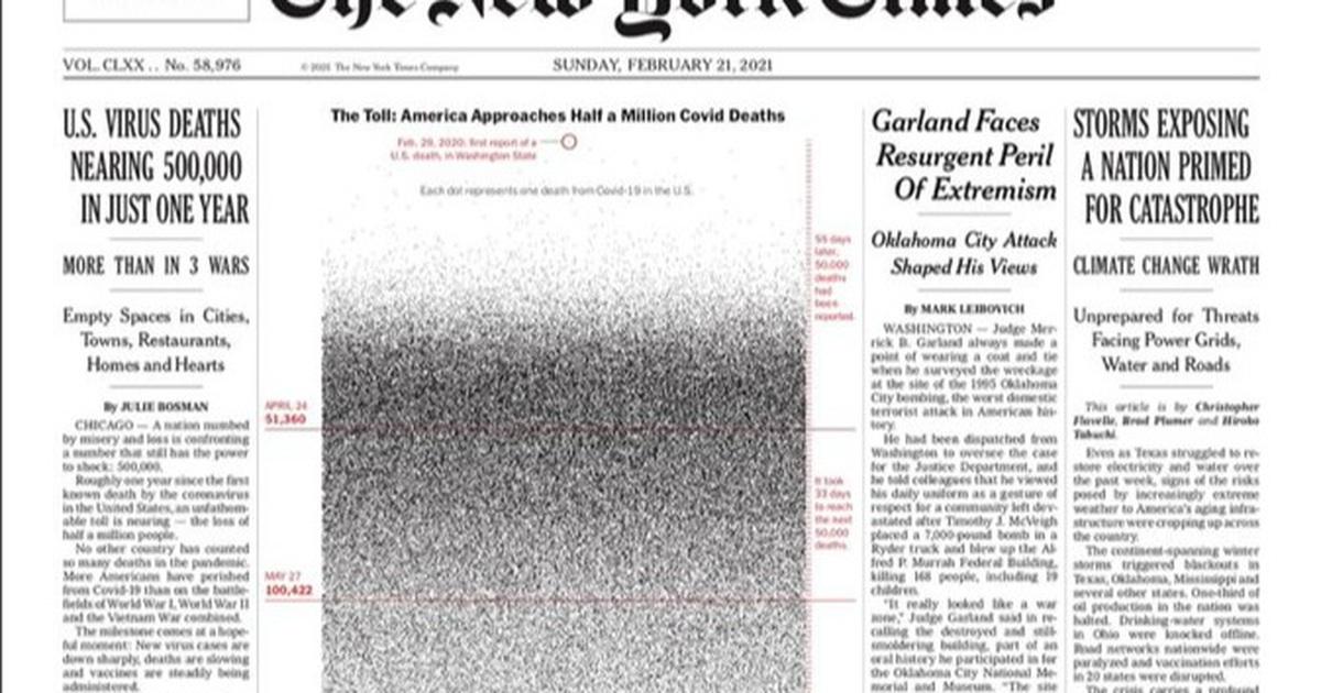 """Trang nhất gần 500.000 chấm đen gây """"sốc"""" của báo Mỹ New York Times"""