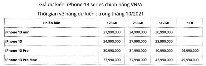 iPhone 13 Pro Max có giá cao nhất lên tới 50 triệu đồng tại Việt Nam - 1