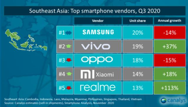 iPhone đang mất dần chỗ đứng tại Việt Nam - 3