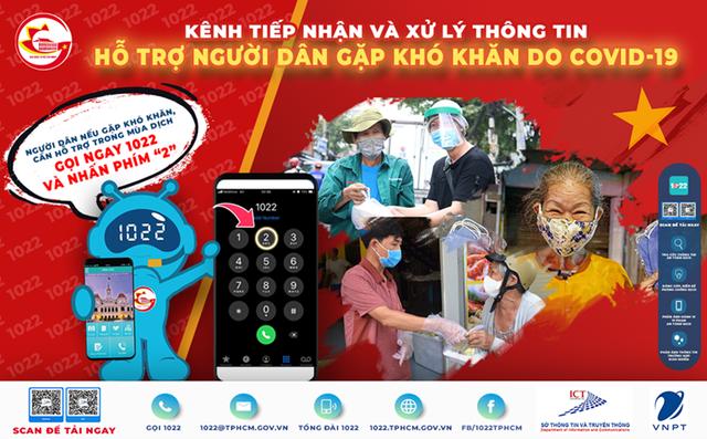 Người Hà Nội gặp khó khăn do dịch Covid-19, cần hỗ trợ nhu yếu phẩm hãy gọi 1022