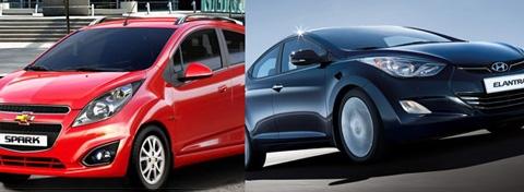 ô tô, dưới 2.0L, xe nhỏ, nội địa hóa, công nghiệp ô tô, giá xe