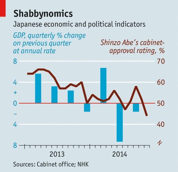 Chính trị Nhật Bản: Chuẩn bị đối đầu