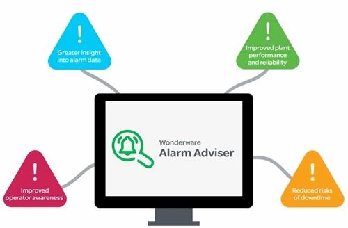 Schneider Electric phát hành phần mềm phân tích thông tin cảnh báo