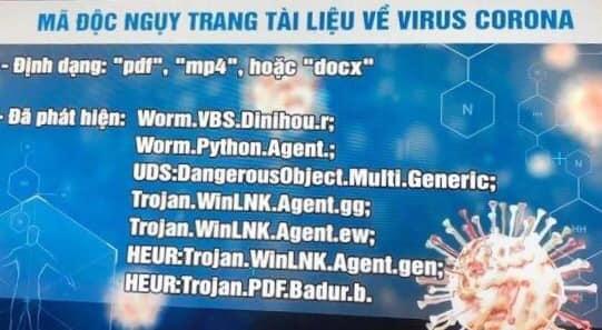 canh bao ma doc nguy trang duoi tap tin lien quan den virus corona