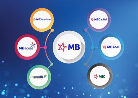 Quỹ mua Vaccine có thêm 30 tỷ đồng ủng hộ từ MB Group