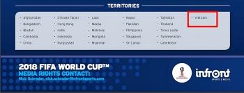 infront sports media de lo viet nam da co ban quyen world cup 2018
