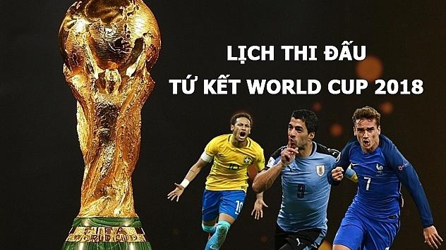 lich thi dau tu ket world cup 2018