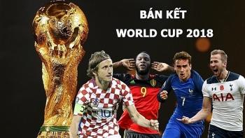lich ban ket world cup 2018