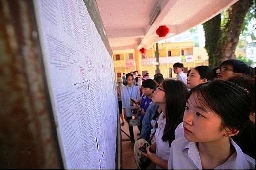 Hà Nội giữ nguyên 4 môn thi và lịch thi vào lớp 10 THPT năm học 2021-2022