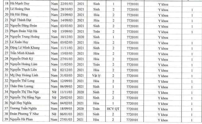 94 thí sinh đầu tiên trúng tuyển Đại học Y Hà Nội năm 2021