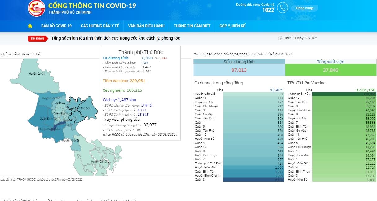 TP HCM ra mắt Cổng thông tin Covid-19