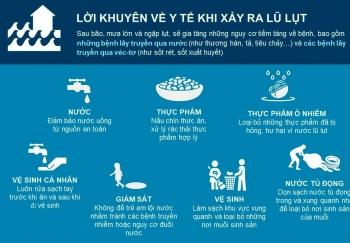 Bộ Y tế khuyến cáo người dân phòng, chống dịch bệnh mùa mưa bão