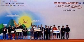 Đội Nga giành giải Nhất cuộc thi WhiteHat Grand Prix 2018