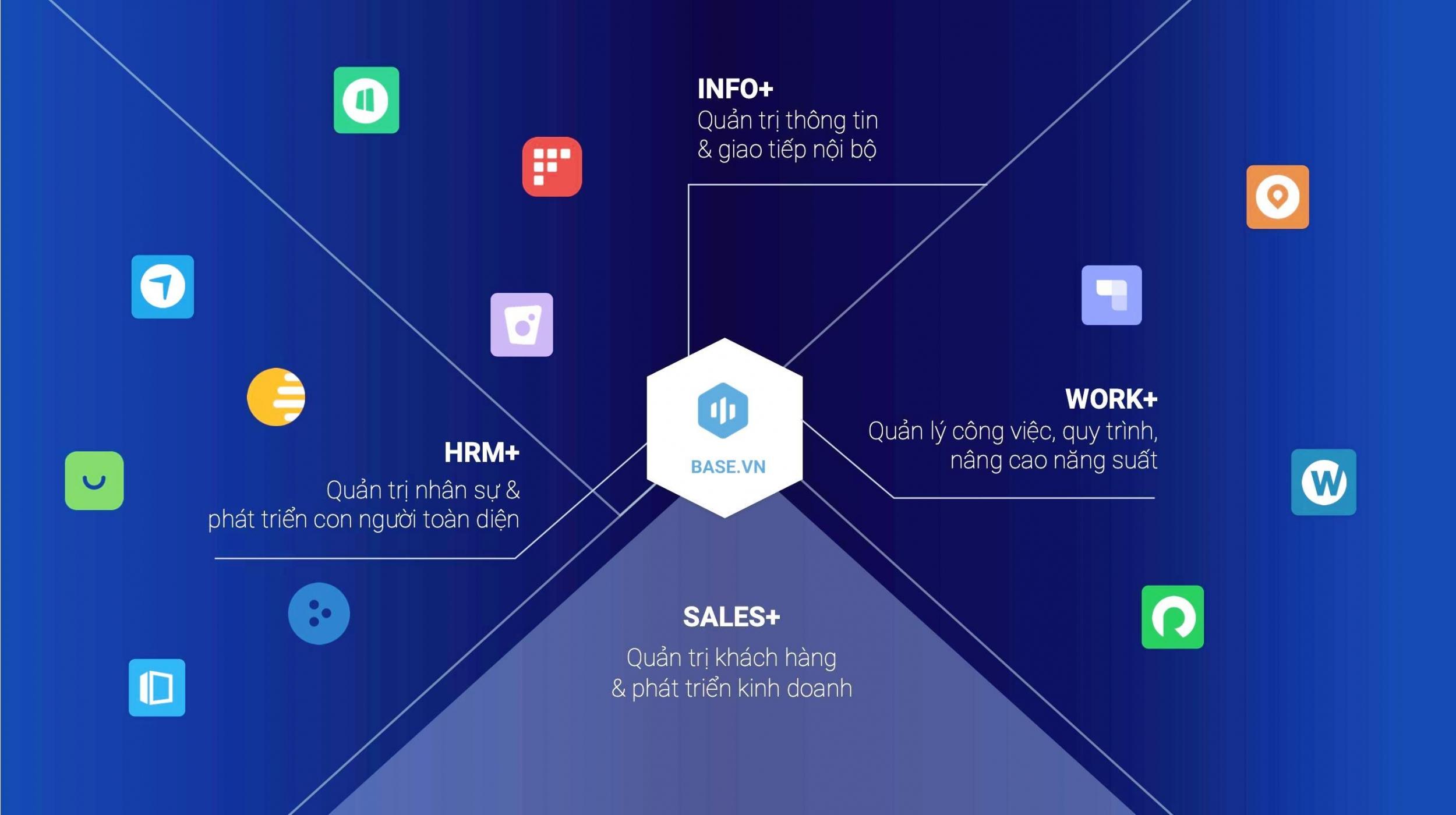 Ra mắt nền tảng quản trị doanh nghiệp toàn diện Base.vn