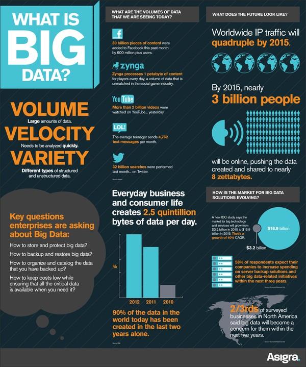 6 xu hướng công nghệ của doanh nghiệp trong năm 2013 1